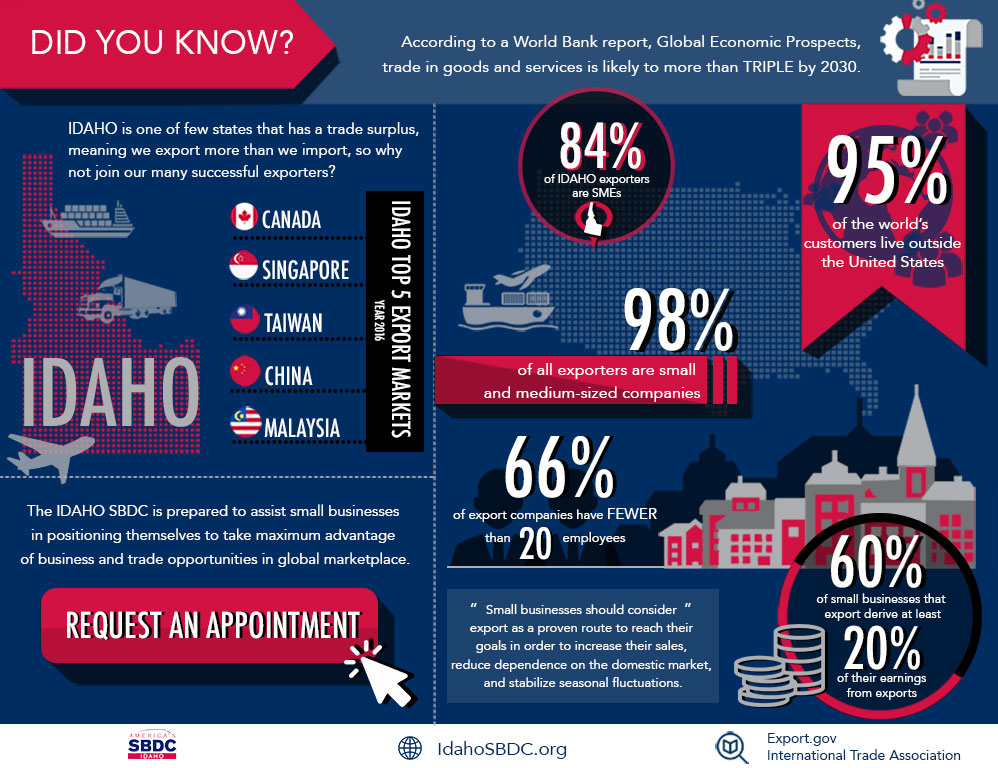 Exporting infographic